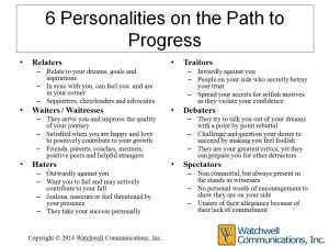 6_personalities1