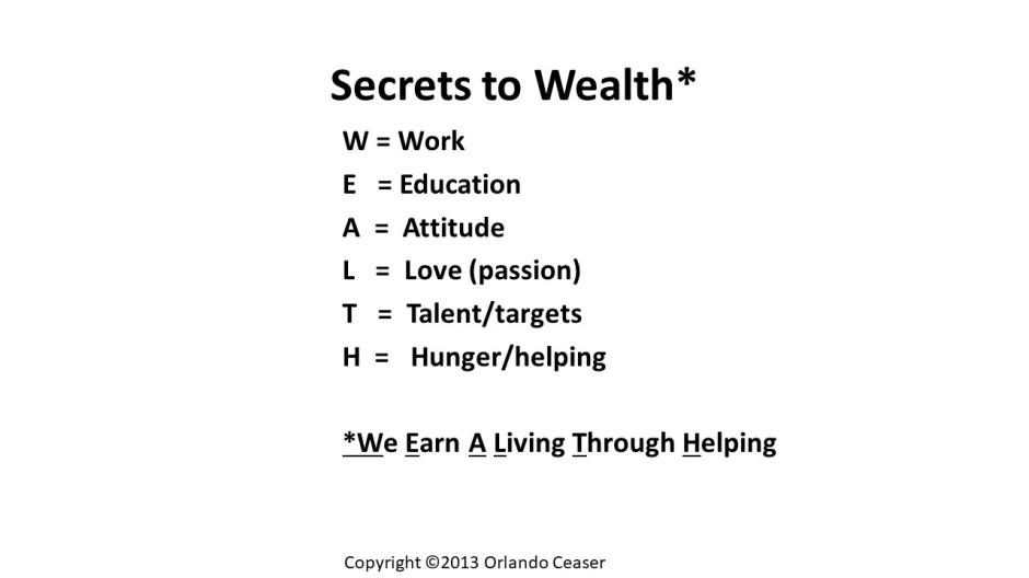 Secrets of Wealth