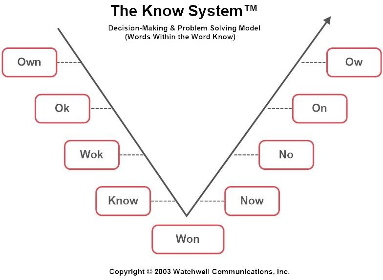 TKS V Chart (2)